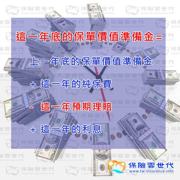 圖片分享 - 保單價值準備金公式